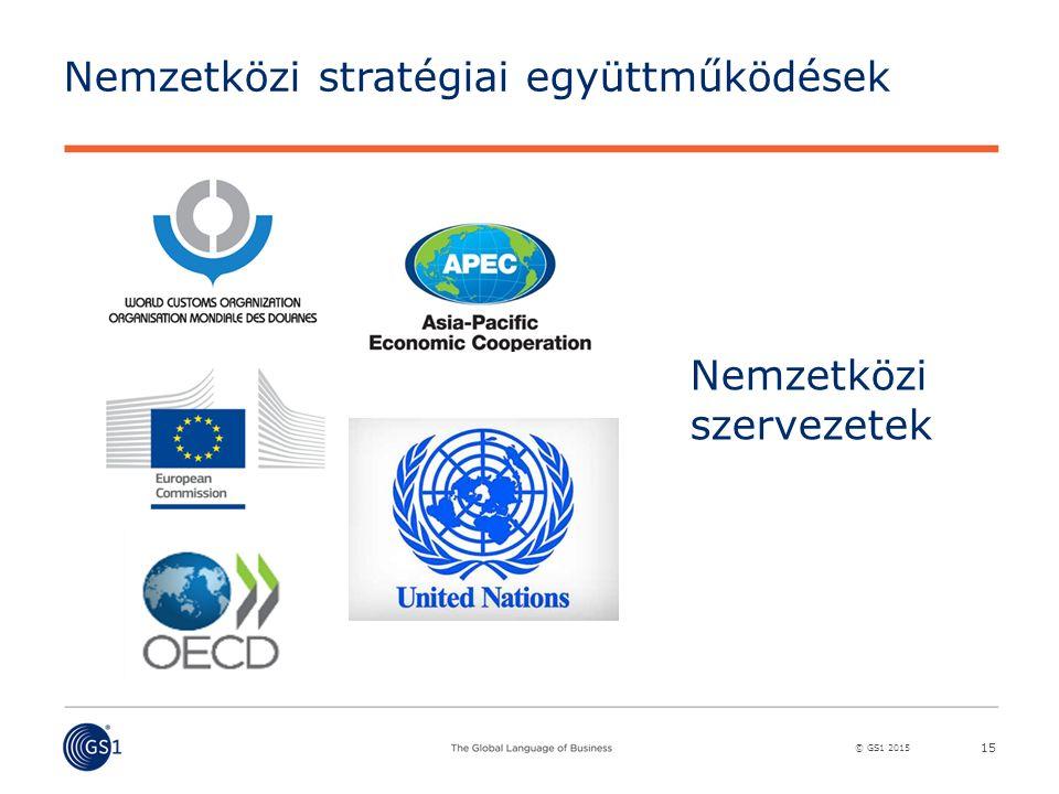 © GS1 2015 15 Nemzetközi stratégiai együttműködések Nemzetközi szervezetek