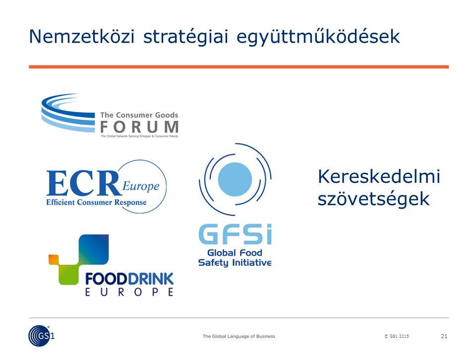 © GS1 2015 Nemzetközi stratégiai együttműködések 21 Kereskedelmi szövetségek