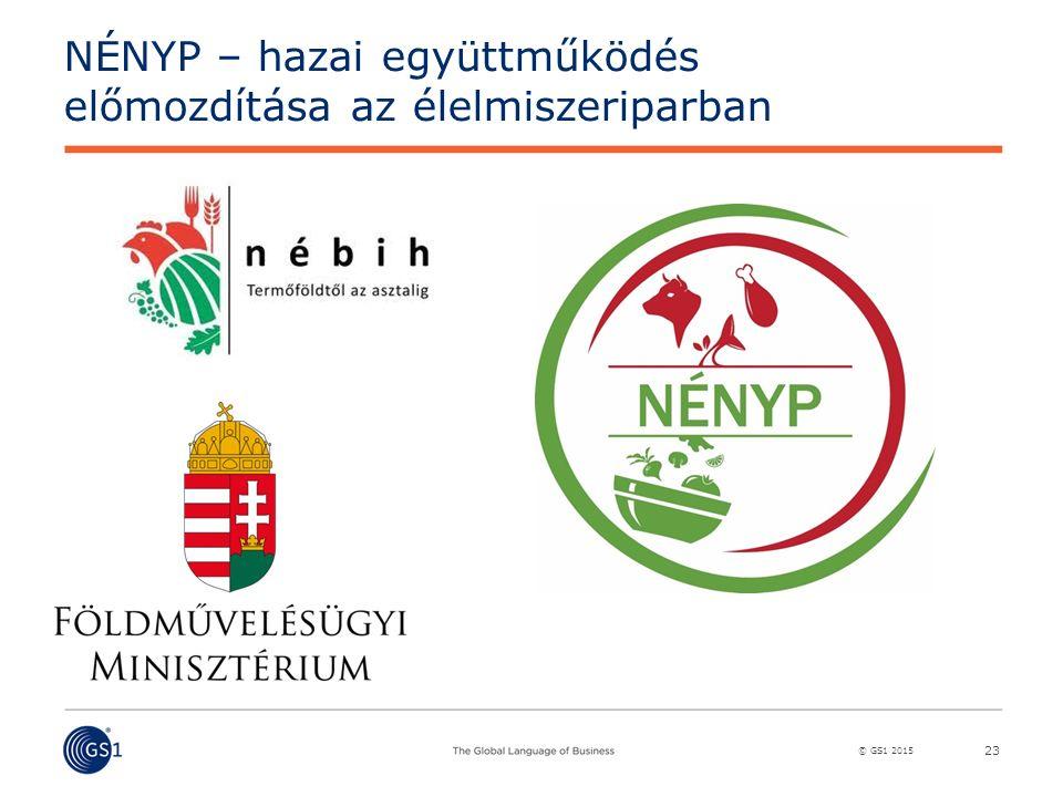 © GS1 2015 NÉNYP – hazai együttműködés előmozdítása az élelmiszeriparban 23