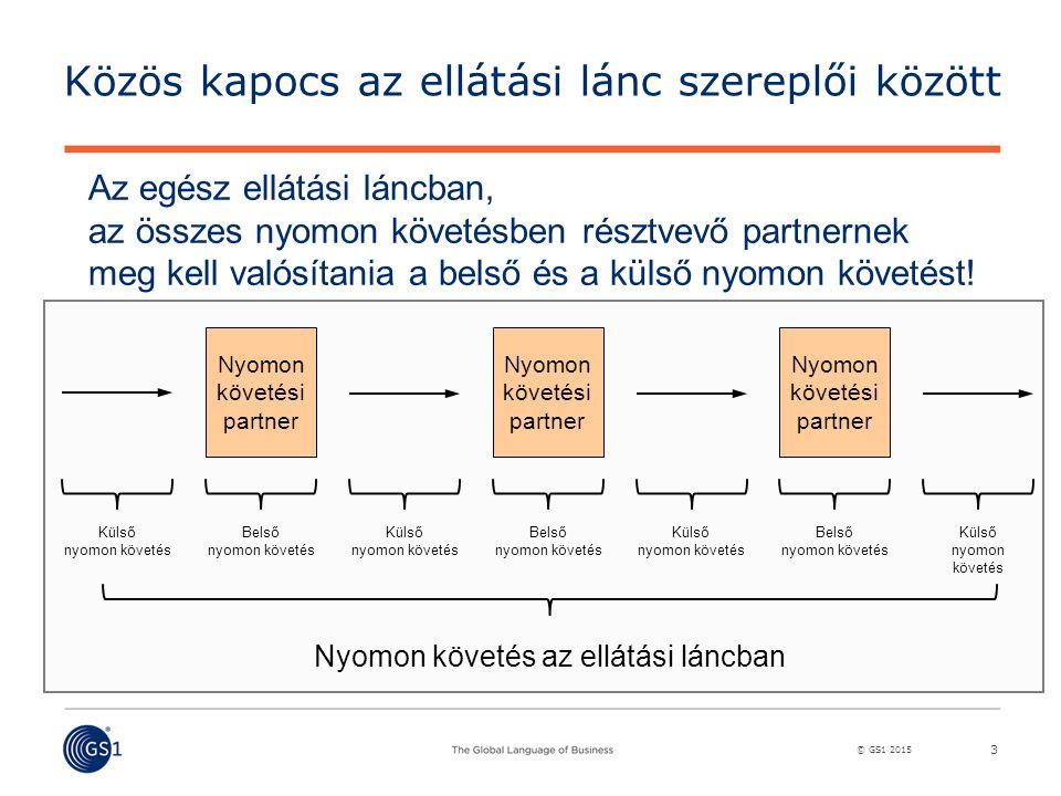 © GS1 2015 Közös kapocs az ellátási lánc szereplői között 3 Külső nyomon követés Belső nyomon követés Külső nyomon követés Belső nyomon követés Külső nyomon követés Belső nyomon követés Nyomon követés az ellátási láncban Nyomon követési partner Külső nyomon követés Az egész ellátási láncban, az összes nyomon követésben résztvevő partnernek meg kell valósítania a belső és a külső nyomon követést!