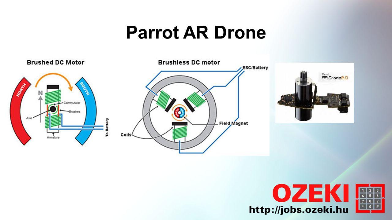 Parrot AR Drone - Felépítés