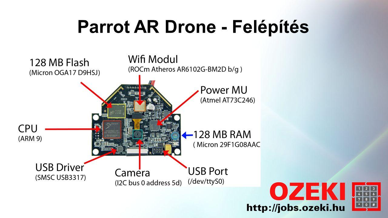 Parrot - Linux