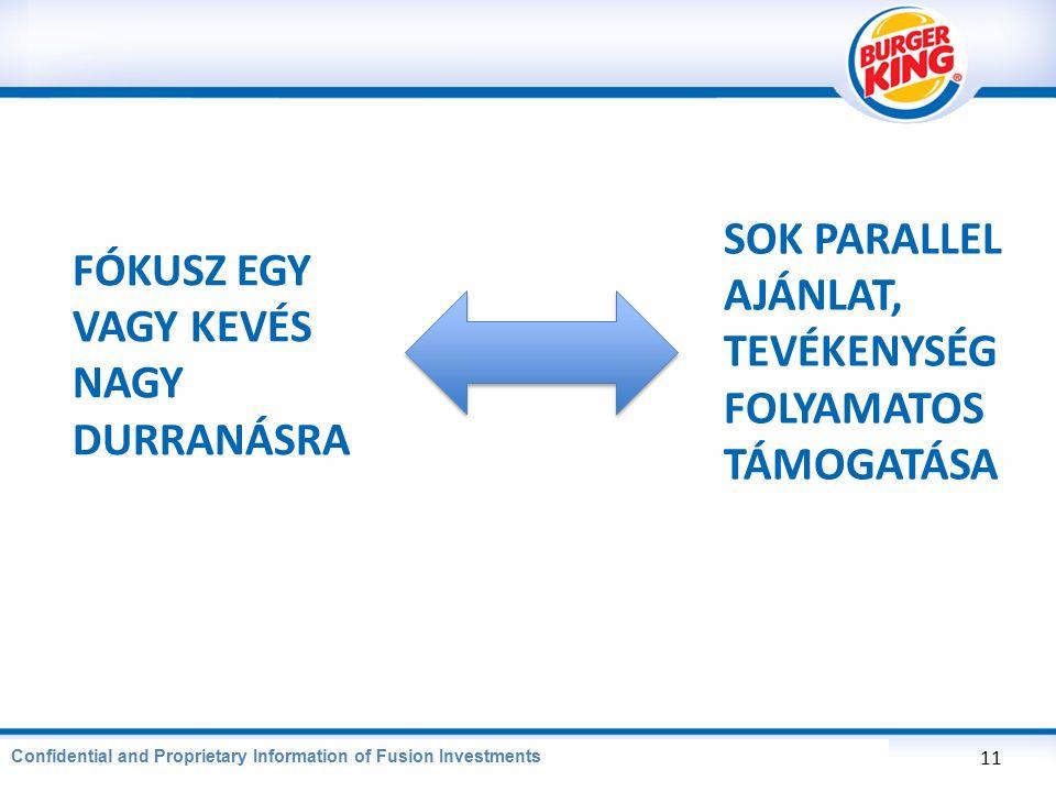 CONFIDENTIAL AND PROPRIETARY INFORMATION OF BURGER KING CORPORATION FÓKUSZ EGY VAGY KEVÉS NAGY DURRANÁSRA 11 Confidential and Proprietary Information of Fusion Investments SOK PARALLEL AJÁNLAT, TEVÉKENYSÉG FOLYAMATOS TÁMOGATÁSA