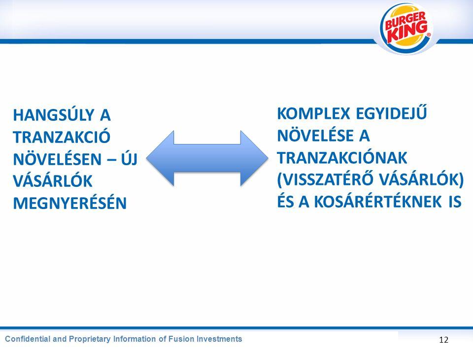 CONFIDENTIAL AND PROPRIETARY INFORMATION OF BURGER KING CORPORATION HANGSÚLY A TRANZAKCIÓ NÖVELÉSEN – ÚJ VÁSÁRLÓK MEGNYERÉSÉN 12 Confidential and Proprietary Information of Fusion Investments KOMPLEX EGYIDEJŰ NÖVELÉSE A TRANZAKCIÓNAK (VISSZATÉRŐ VÁSÁRLÓK) ÉS A KOSÁRÉRTÉKNEK IS