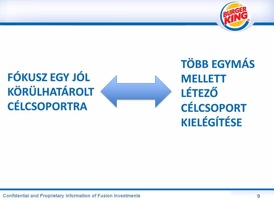 CONFIDENTIAL AND PROPRIETARY INFORMATION OF BURGER KING CORPORATION FÓKUSZ EGY JÓL KÖRÜLHATÁROLT CÉLCSOPORTRA 9 Confidential and Proprietary Information of Fusion Investments TÖBB EGYMÁS MELLETT LÉTEZŐ CÉLCSOPORT KIELÉGÍTÉSE