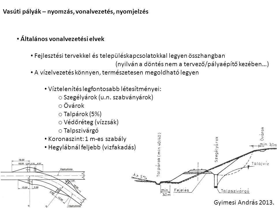 Vasúti pályák – nyomzás, vonalvezetés, nyomjelzés Hegyvidéki vasutak nyomzása – lehetőségek ha nem megfelelő a terep emelkedése Gyimesi András 2013.