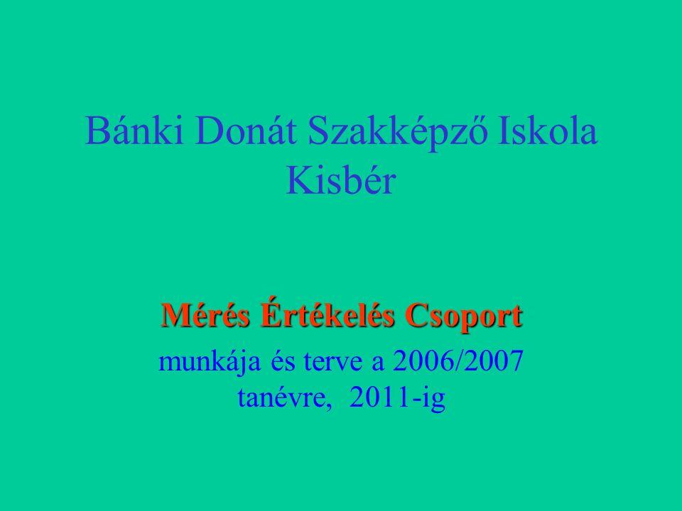 Bánki Donát Szakképző Iskola Kisbér Mérés Értékelés Csoport munkája és terve a 2006/2007 tanévre, 2011-ig