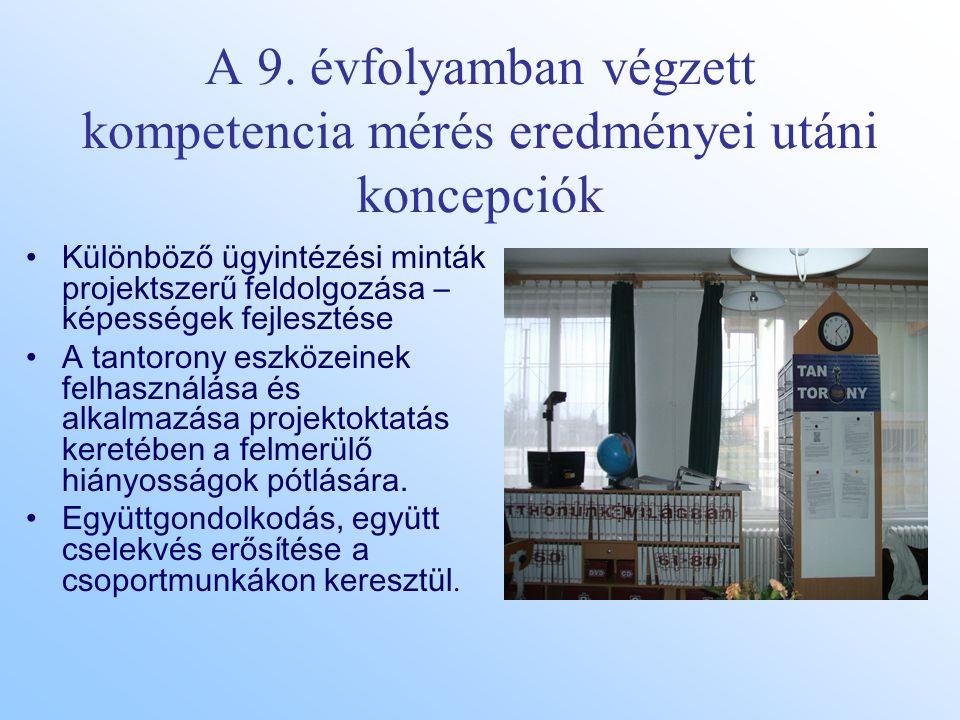 A 9. évfolyamban végzett kompetencia mérés eredményei utáni koncepciók Különböző ügyintézési minták projektszerű feldolgozása – képességek fejlesztése