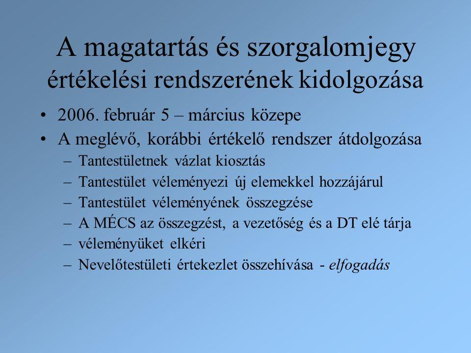 A magatartás és szorgalomjegy értékelési rendszerének kidolgozása 2006.