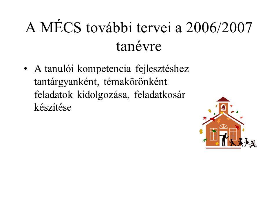 A MÉCS további tervei a 2006/2007 tanévre A tanulói kompetencia fejlesztéshez tantárgyanként, témakörönként feladatok kidolgozása, feladatkosár készítése