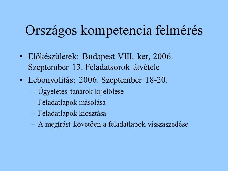Országos kompetencia felmérés Előkészületek: Budapest VIII.