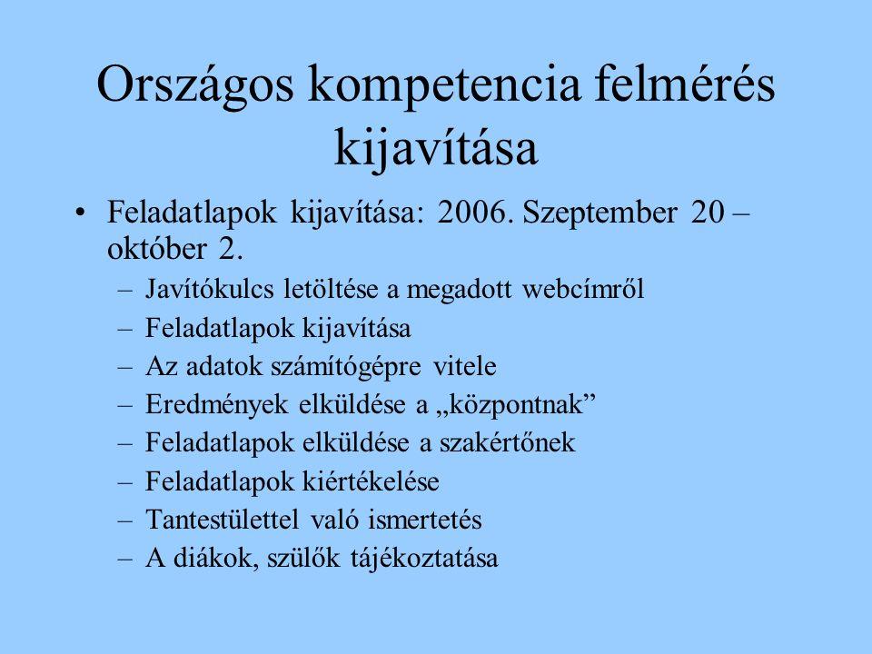 Feladatlapok kijavítása: 2006. Szeptember 20 – október 2.