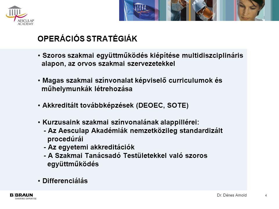 Dr. Dénes Arnold 4 OPERÁCIÓS STRATÉGIÁK Szoros szakmai együttműködés kiépítése multidiszciplináris alapon, az orvos szakmai szervezetekkel Magas szakm