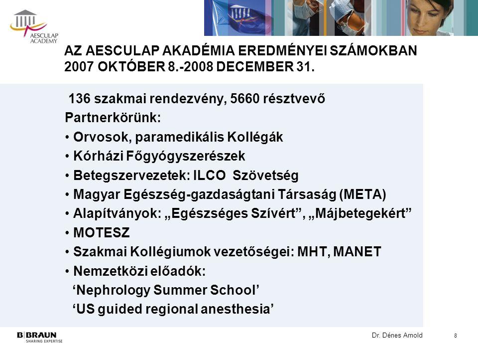 Dr. Dénes Arnold 8 AZ AESCULAP AKADÉMIA EREDMÉNYEI SZÁMOKBAN 2007 OKTÓBER 8.-2008 DECEMBER 31. 136 szakmai rendezvény, 5660 résztvevő Partnerkörünk: O