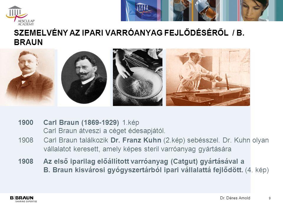 Dr. Dénes Arnold 9 SZEMELVÉNY AZ IPARI VARRÓANYAG FEJLŐDÉSÉRŐL / B. BRAUN 1900Carl Braun (1869-1929) 1.kép Carl Braun átveszi a céget édesapjától. 190