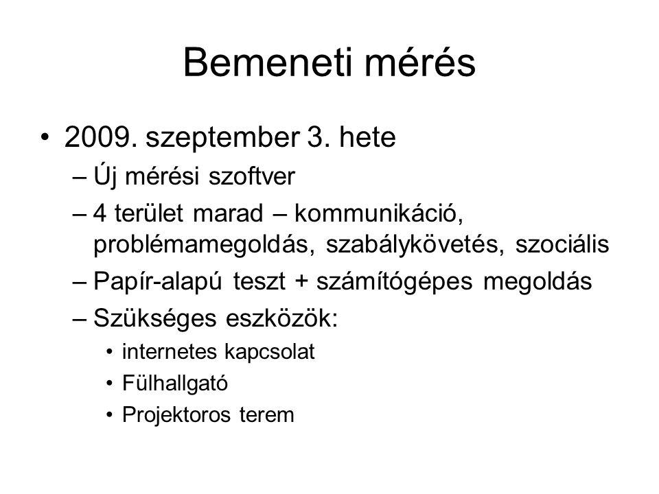 Bemeneti mérés 2009. szeptember 3.