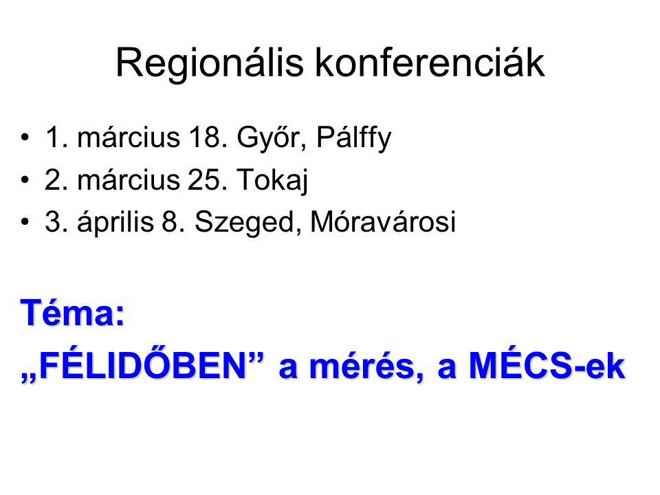 Regionális konferenciák 1. március 18. Győr, Pálffy 2.