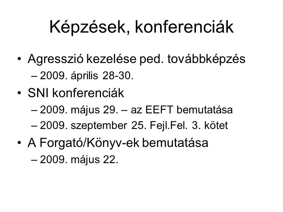 Képzések, konferenciák Agresszió kezelése ped. továbbképzés –2009.