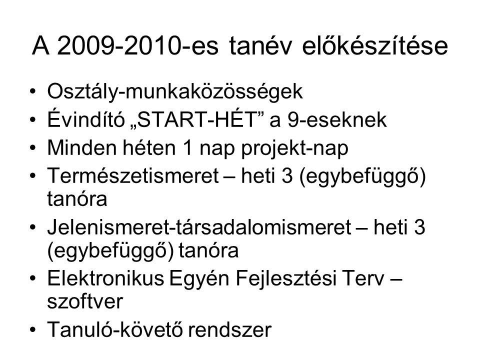 """A 2009-2010-es tanév előkészítése Osztály-munkaközösségek Évindító """"START-HÉT a 9-eseknek Minden héten 1 nap projekt-nap Természetismeret – heti 3 (egybefüggő) tanóra Jelenismeret-társadalomismeret – heti 3 (egybefüggő) tanóra Elektronikus Egyén Fejlesztési Terv – szoftver Tanuló-követő rendszer"""
