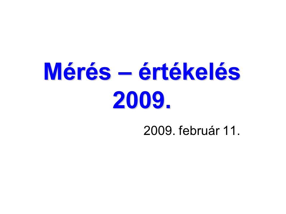 Kimeneti mérés Tájékoztató: FEBRUÁR 25-énTájékoztató: FEBRUÁR 25-én Mérés ideje: 2009.