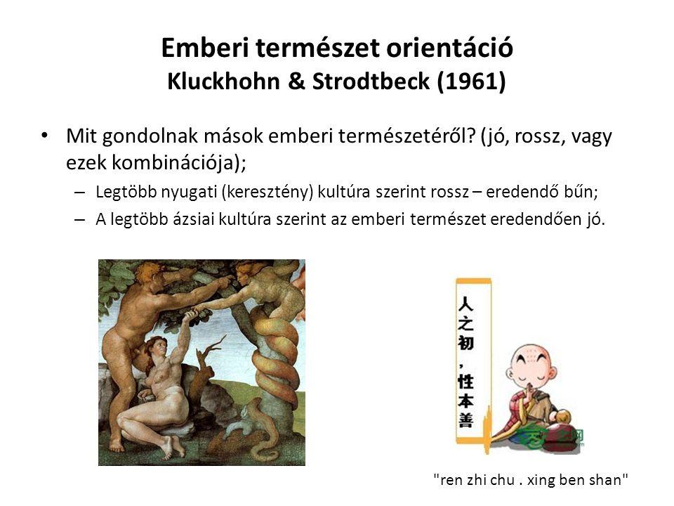 Emberi természet orientáció Kluckhohn & Strodtbeck (1961) Mit gondolnak mások emberi természetéről.