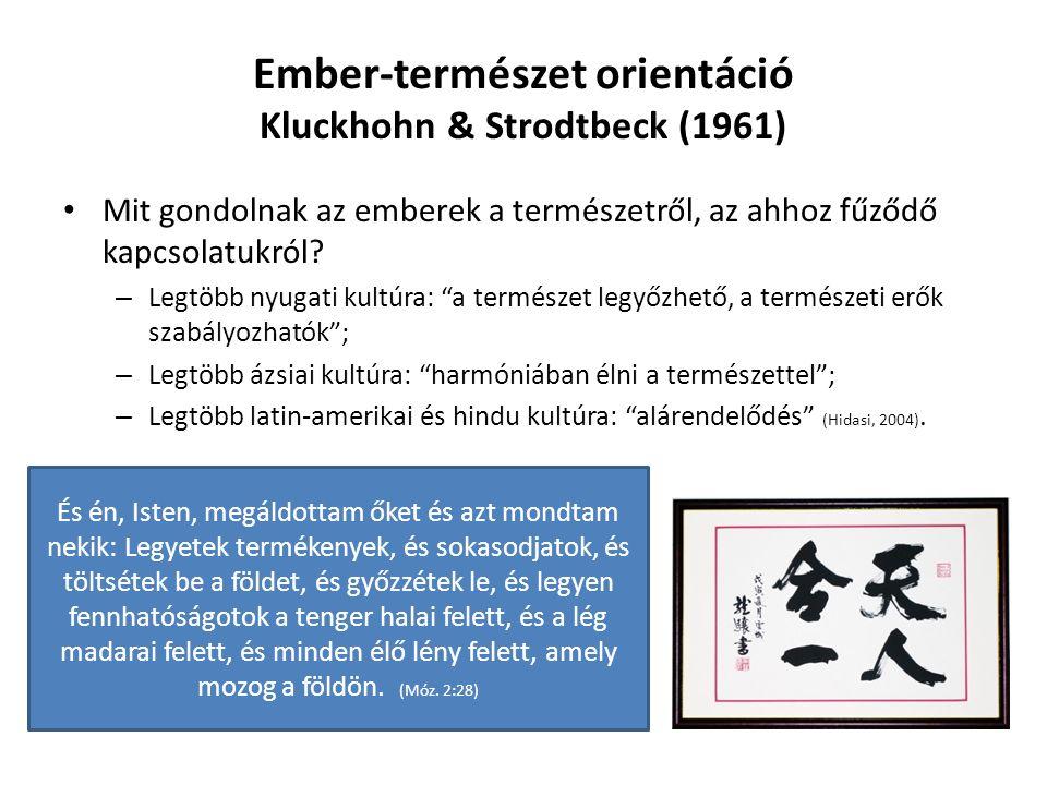 Ember-természet orientáció Kluckhohn & Strodtbeck (1961) Mit gondolnak az emberek a természetről, az ahhoz fűződő kapcsolatukról.