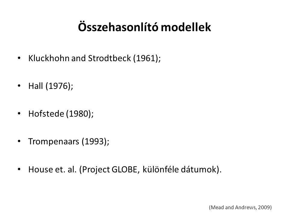 Összehasonlító modellek Kluckhohn and Strodtbeck (1961); Hall (1976); Hofstede (1980); Trompenaars (1993); House et.