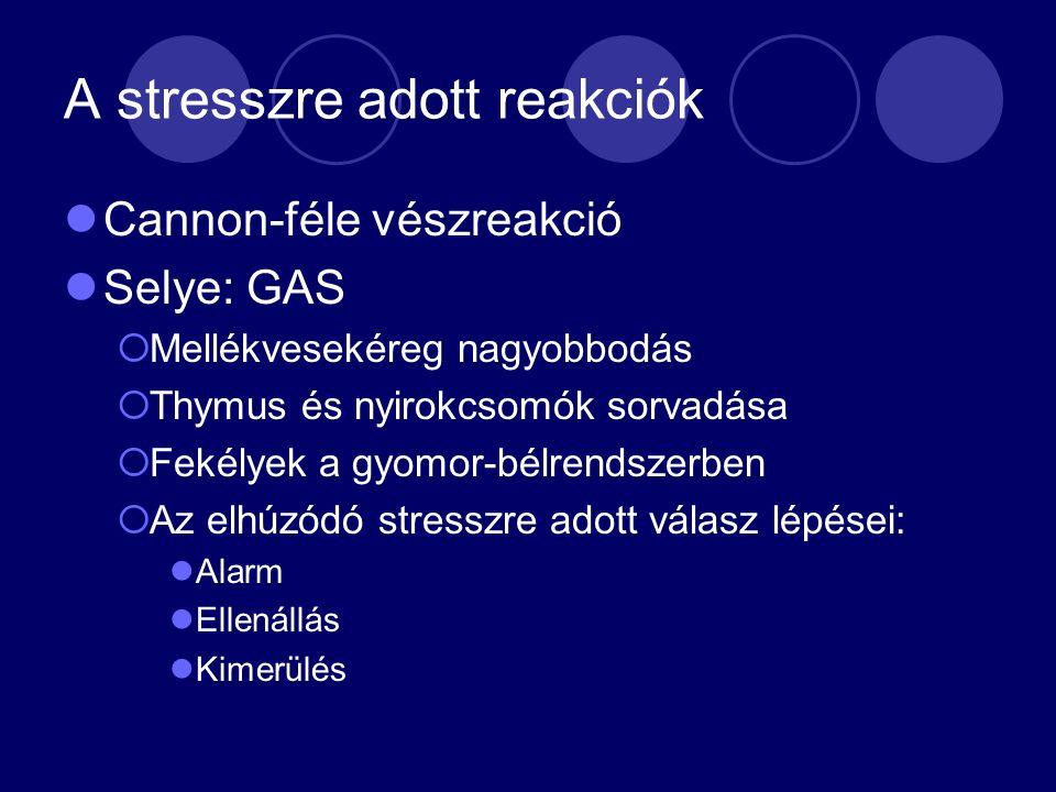 A stresszre adott reakciók Cannon-féle vészreakció Selye: GAS  Mellékvesekéreg nagyobbodás  Thymus és nyirokcsomók sorvadása  Fekélyek a gyomor-bélrendszerben  Az elhúzódó stresszre adott válasz lépései: Alarm Ellenállás Kimerülés