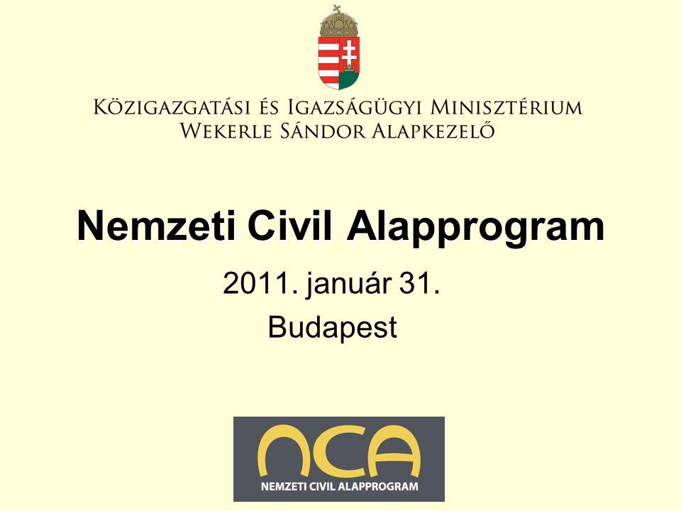 Nemzeti Civil Alapprogram 2011. január 31. Budapest