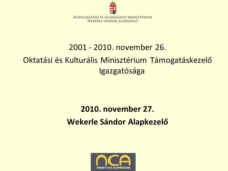 2001 - 2010. november 26. Oktatási és Kulturális Minisztérium Támogatáskezelő Igazgatósága 2010.