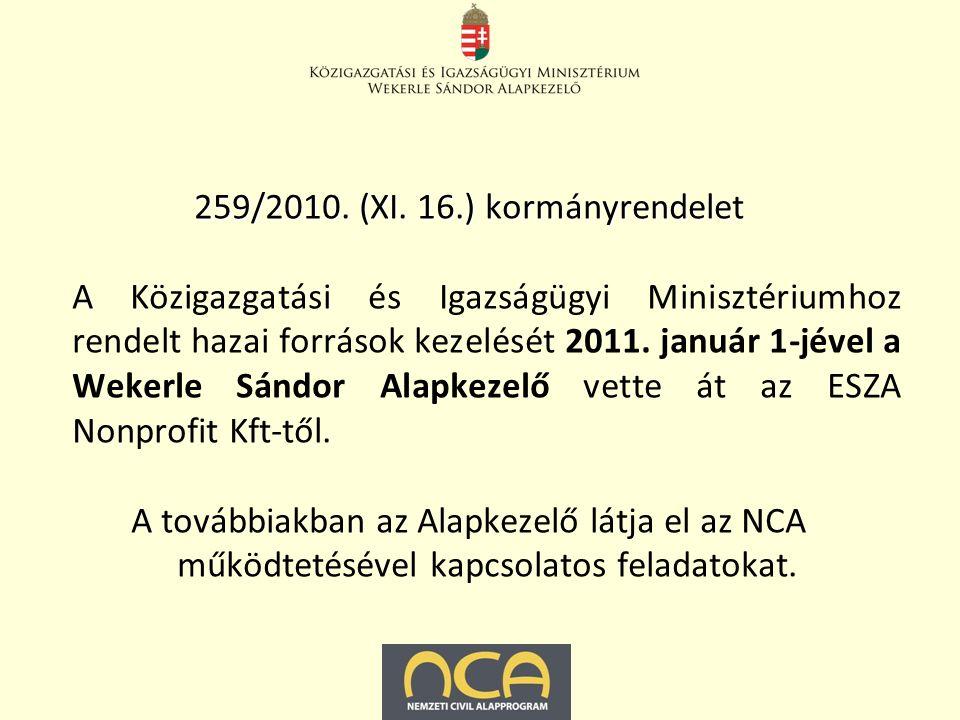 Jogi háttér 2003.évi L. törvény a Nemzeti Civil Alapprogramról 160/2003.