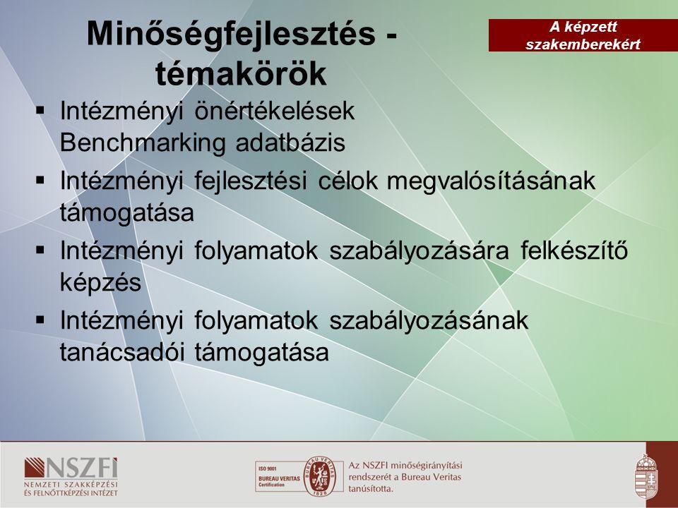 A képzett szakemberekért Minőségfejlesztés - témakörök  Intézményi önértékelések Benchmarking adatbázis  Intézményi fejlesztési célok megvalósításán
