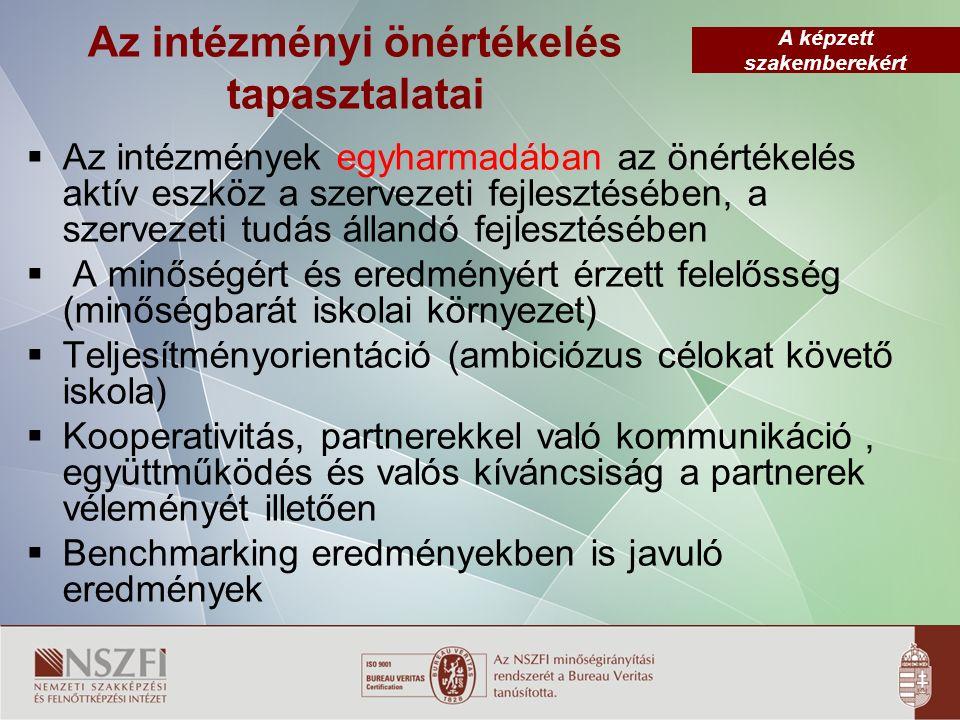 A képzett szakemberekért Az intézményi önértékelés tapasztalatai  Az intézmények egyharmadában az önértékelés aktív eszköz a szervezeti fejlesztésébe