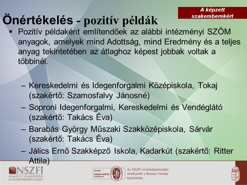 A képzett szakemberekért Önértékelés - pozitív példák  Pozitív példaként említendőek az alábbi intézményi SZÖM anyagok, amelyek mind Adottság, mind E
