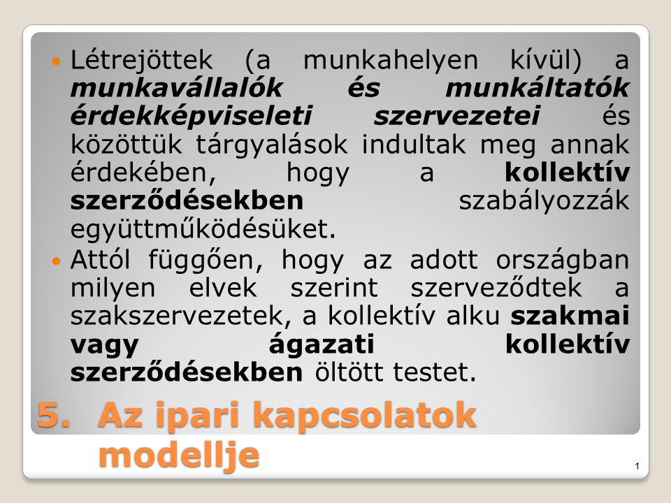 5.Az ipari kapcsolatok modellje Létrejöttek (a munkahelyen kívül) a munkavállalók és munkáltatók érdekképviseleti szervezetei és közöttük tárgyalások