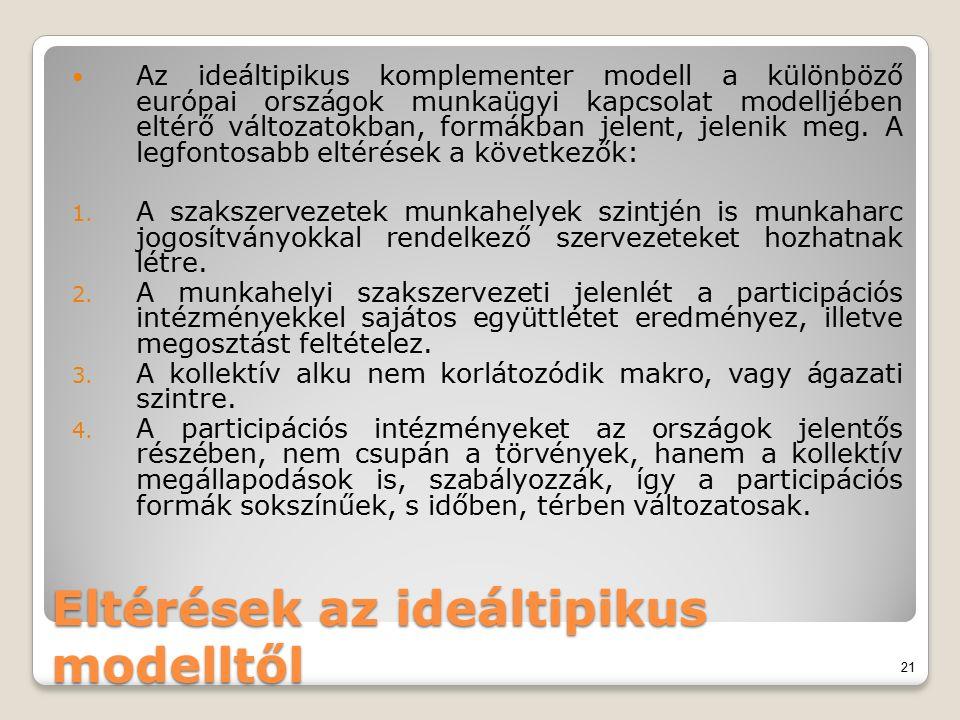 Eltérések az ideáltipikus modelltől Az ideáltipikus komplementer modell a különböző európai országok munkaügyi kapcsolat modelljében eltérő változatok