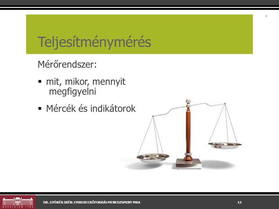 Teljesítménymérés Mérőrendszer:  mit, mikor, mennyit megfigyelni  Mércék és indikátorok DR.
