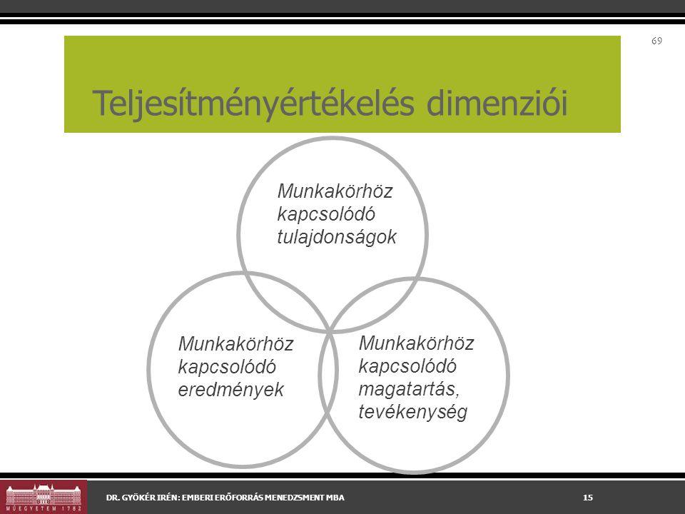 Teljesítményértékelés dimenziói DR.