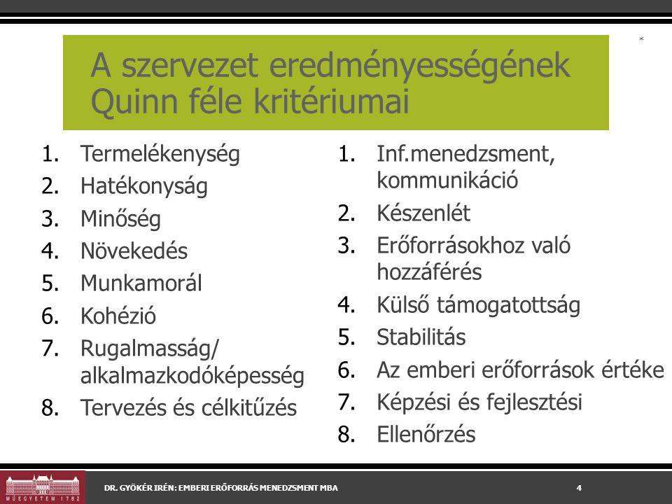 A szervezet eredményességének Quinn féle kritériumai 1.Termelékenység 2.Hatékonyság 3.Minőség 4.Növekedés 5.Munkamorál 6.Kohézió 7.Rugalmasság/ alkalmazkodóképesség 8.Tervezés és célkitűzés 1.Inf.menedzsment, kommunikáció 2.Készenlét 3.Erőforrásokhoz való hozzáférés 4.Külső támogatottság 5.Stabilitás 6.Az emberi erőforrások értéke 7.Képzési és fejlesztési 8.Ellenőrzés * DR.