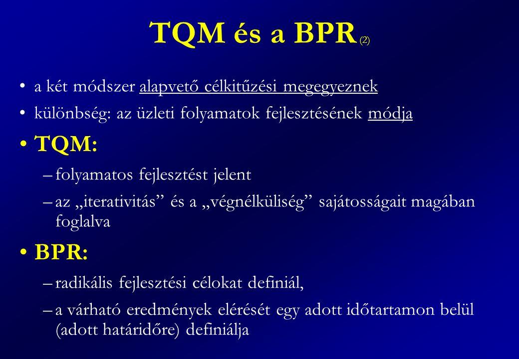 """TQM és a BPR (2) a két módszer alapvető célkitűzési megegyeznek különbség: az üzleti folyamatok fejlesztésének módja TQM: –folyamatos fejlesztést jelent –az """"iterativitás és a """"végnélküliség sajátosságait magában foglalva BPR: –radikális fejlesztési célokat definiál, –a várható eredmények elérését egy adott időtartamon belül (adott határidőre) definiálja"""