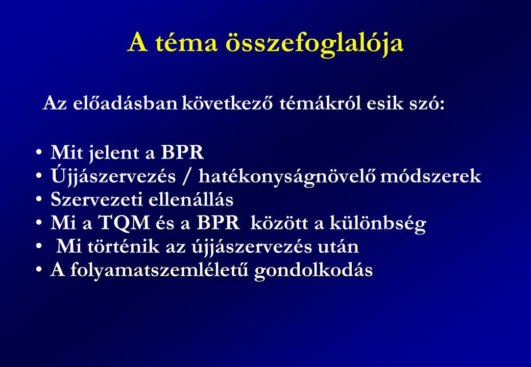 A téma összefoglalója Mit jelent a BPR Újjászervezés / hatékonyságnövelő módszerek Szervezeti ellenállás Mi a TQM és a BPR között a különbség Mi történik az újjászervezés után A folyamatszemléletű gondolkodásA folyamatszemléletű gondolkodás Az előadásban következő témákról esik szó: