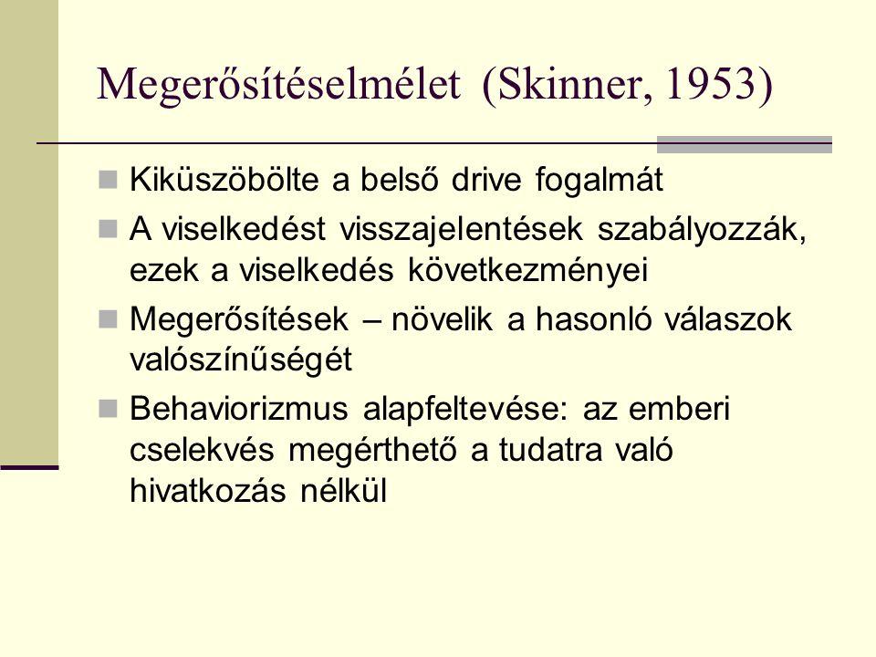 Megerősítéselmélet (Skinner, 1953) Kiküszöbölte a belső drive fogalmát A viselkedést visszajelentések szabályozzák, ezek a viselkedés következményei Megerősítések – növelik a hasonló válaszok valószínűségét Behaviorizmus alapfeltevése: az emberi cselekvés megérthető a tudatra való hivatkozás nélkül