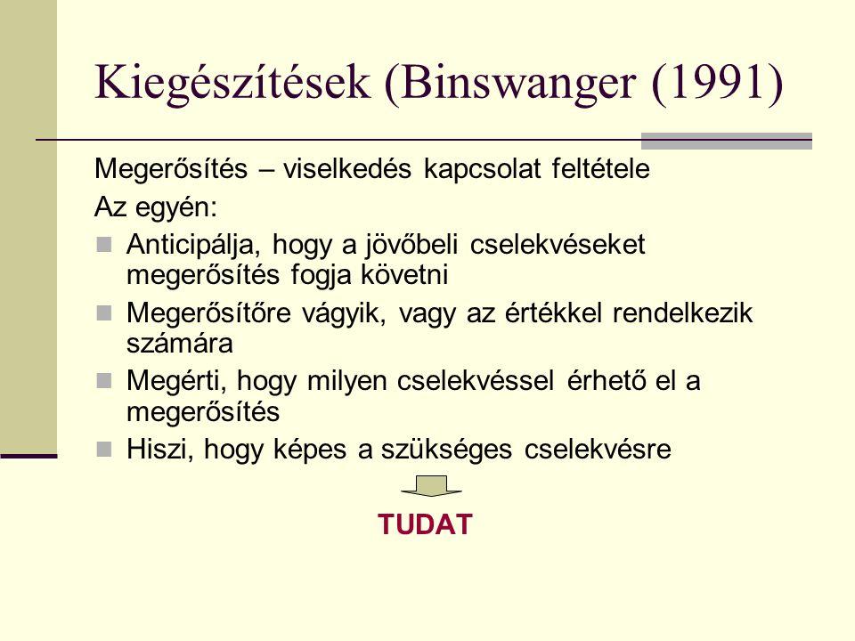 Kiegészítések (Binswanger (1991) Megerősítés – viselkedés kapcsolat feltétele Az egyén: Anticipálja, hogy a jövőbeli cselekvéseket megerősítés fogja követni Megerősítőre vágyik, vagy az értékkel rendelkezik számára Megérti, hogy milyen cselekvéssel érhető el a megerősítés Hiszi, hogy képes a szükséges cselekvésre TUDAT