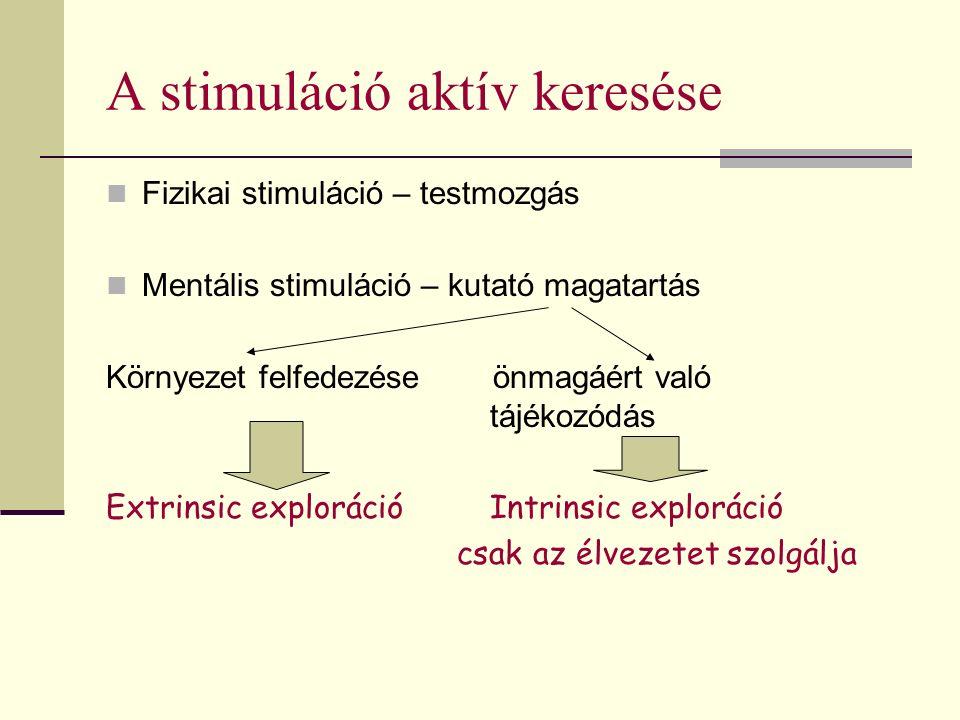 A stimuláció aktív keresése Fizikai stimuláció – testmozgás Mentális stimuláció – kutató magatartás Környezet felfedezése önmagáért való tájékozódás Extrinsic exploráció Intrinsic exploráció csak az élvezetet szolgálja