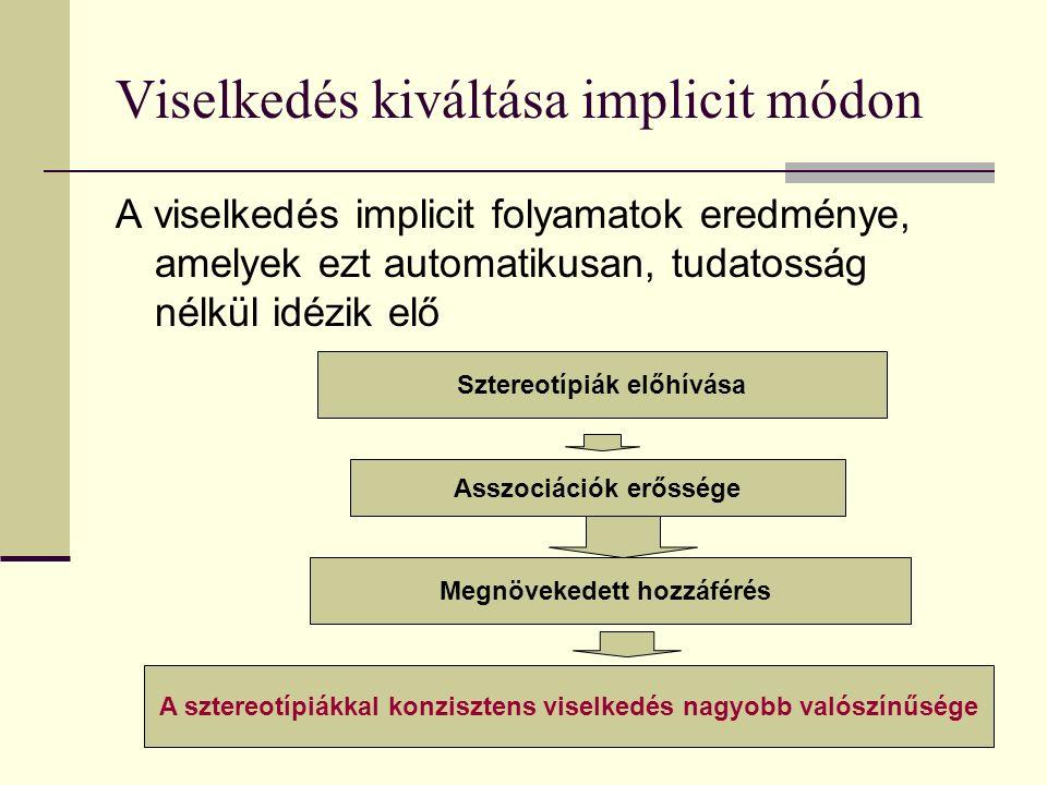 Viselkedés kiváltása implicit módon A viselkedés implicit folyamatok eredménye, amelyek ezt automatikusan, tudatosság nélkül idézik elő Sztereotípiák