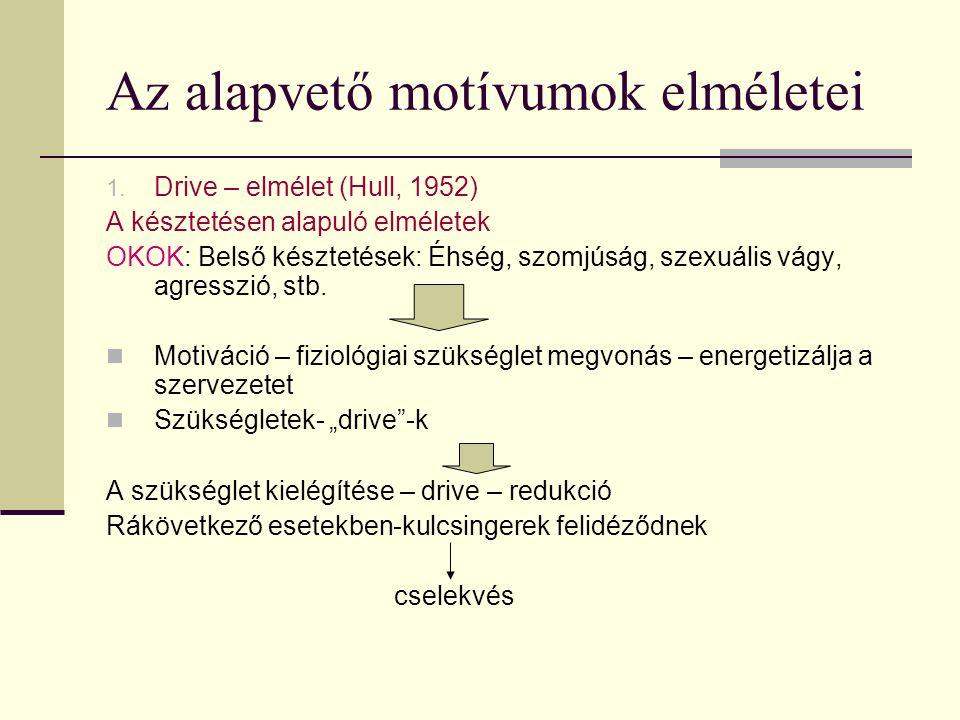 Az alapvető motívumok elméletei 1.