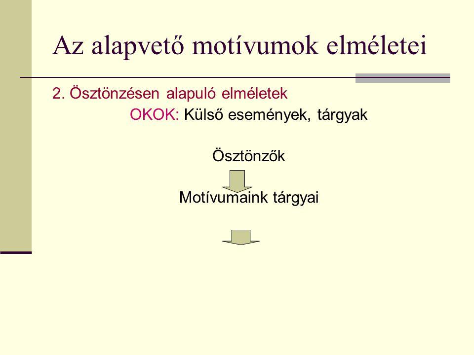 Az alapvető motívumok elméletei 2.