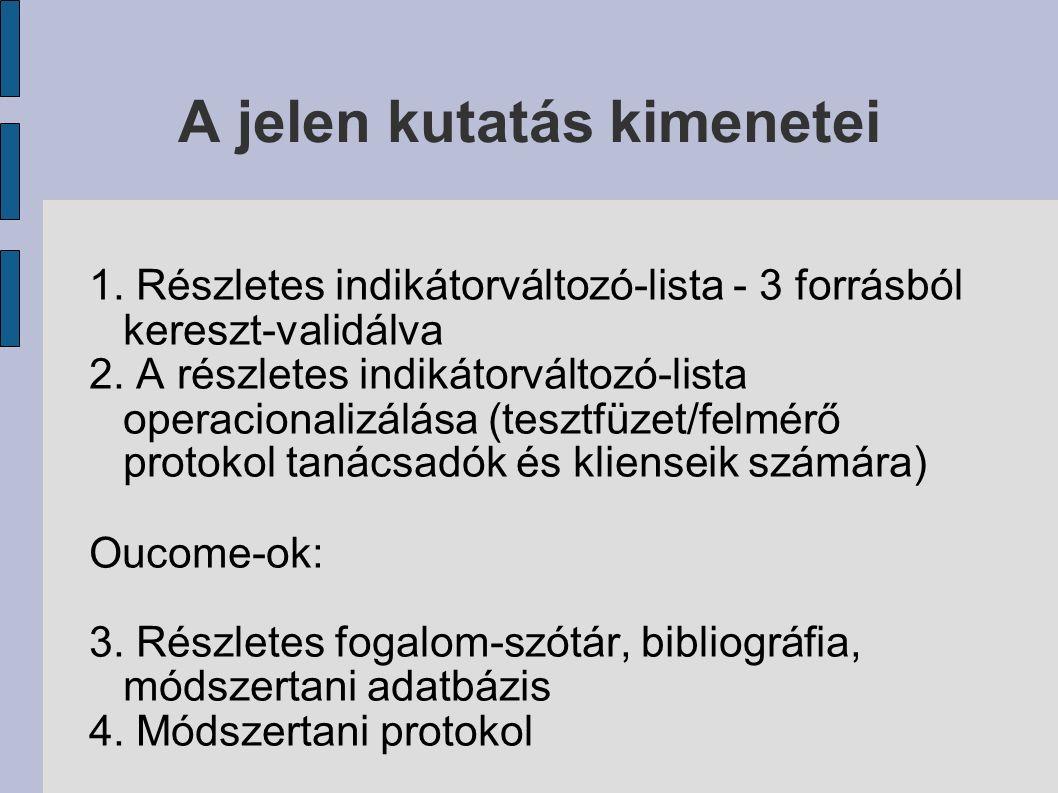 A jelen kutatás kimenetei 1. Részletes indikátorváltozó-lista - 3 forrásból kereszt-validálva 2. A részletes indikátorváltozó-lista operacionalizálása