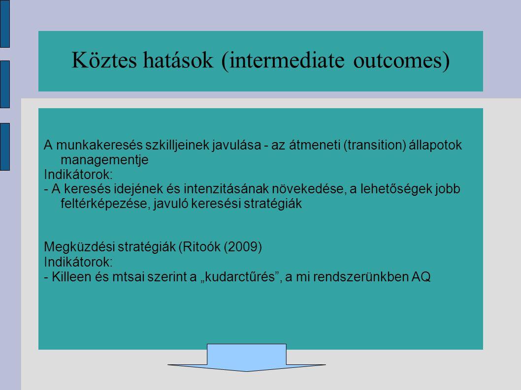 """Köztes hatások (intermediate outcomes) A munkakeresés szkilljeinek javulása - az átmeneti (transition) állapotok managementje Indikátorok: - A keresés idejének és intenzitásának növekedése, a lehetőségek jobb feltérképezése, javuló keresési stratégiák Megküzdési stratégiák (Ritoók (2009) Indikátorok: - Killeen és mtsai szerint a """"kudarctűrés , a mi rendszerünkben AQ"""