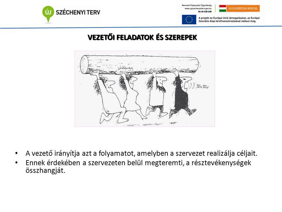 Termelői szerveződések Magyarországon 1.